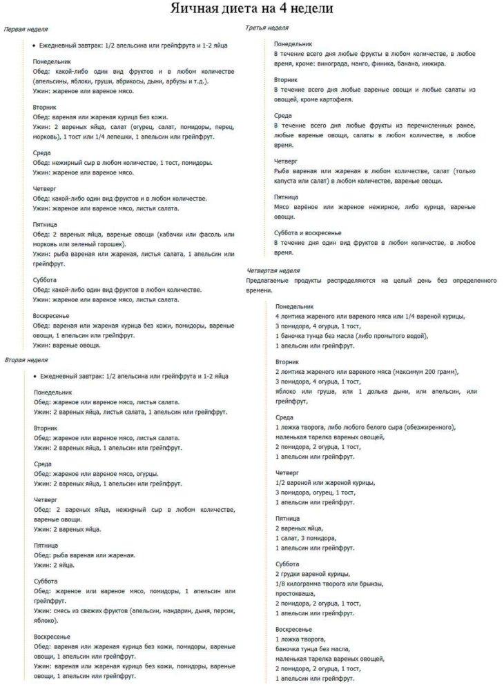 диета химическая отзывы