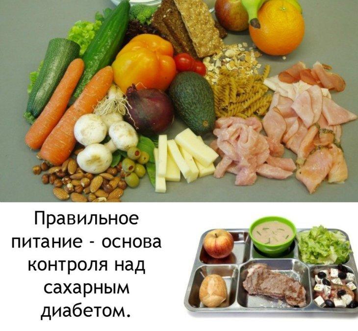 Сахарный Диабет Диета 1.
