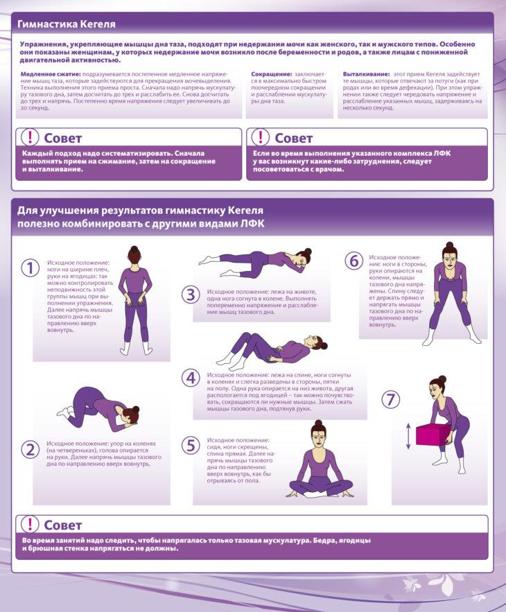 uprazhneniya-dlya-mishts-vlagalisha-yoga