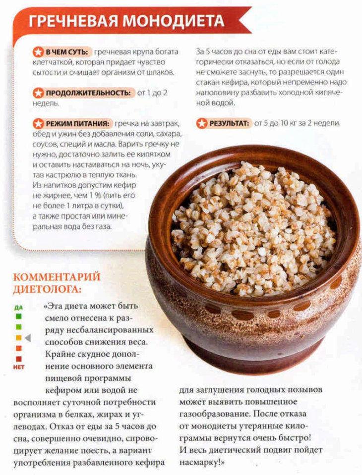 Диета рисовая кефирная