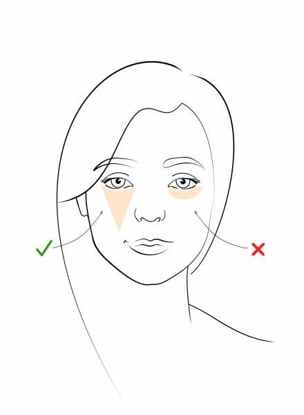 Мастер класс как делать макияж